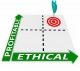 Basic concepts of business ethics