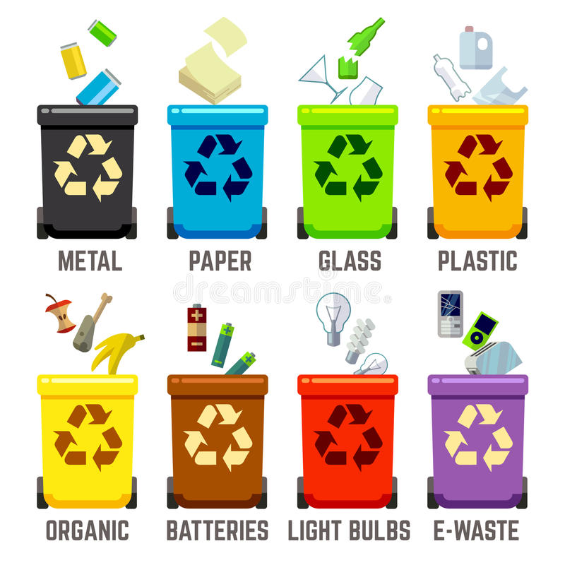 Official guidance for disposal of waste