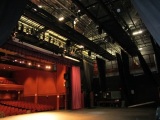 Questions to ask yourself before opening a theatre stage equipment business