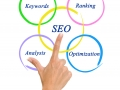 Why does your business need SEO?